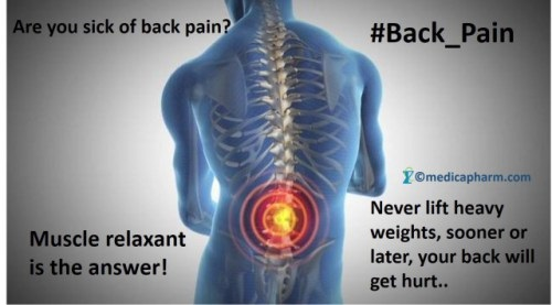 Chlorzoxazone and Back Pain
