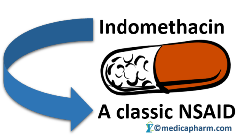 Indomethacin Indomethacin for the arthritis treatment: Information on drug